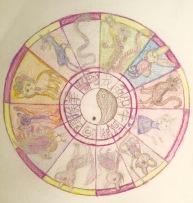 Julia's Chinese zodiac